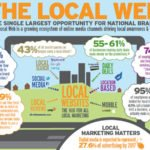local-business-SEO-infographic